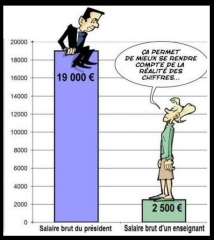 calcul,statistique